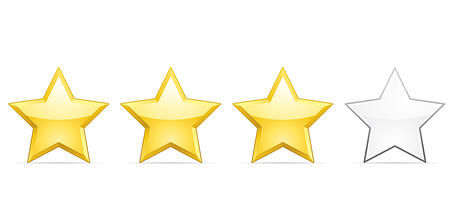 Covered California Rating System by 4 Stars