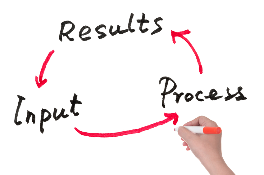 Tips for Payroll Processing